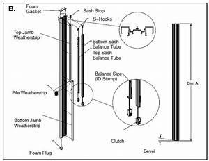 Window Balances For Double Hung And Single Hung Windows
