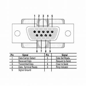 Db9 Rs232 Vga  U017eenski Konektor 9