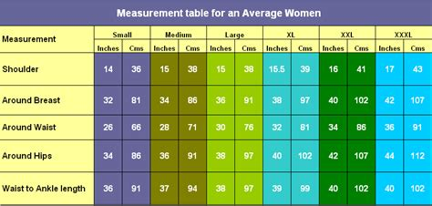 measurement size chart