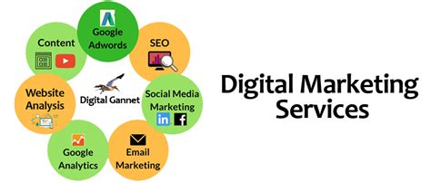 Web Marketing Agency by 1 Company For Digital Marketing Services And Agency In