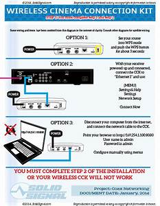 White Paper  A Guide To Directv Networking