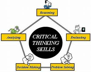 Three Ways To Improve Critical Thinking Skills - 4Tests ...