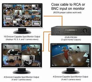 How To Use Apple Tv Or Chromecast To View Surveillance Cameras