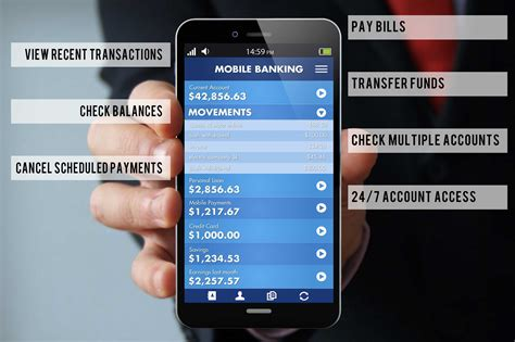 Banking Mobile by How Has The Permeation Of Mobile Banking Facilitated The