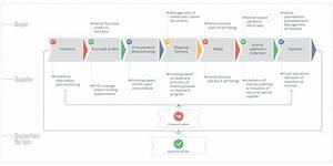 Supply Chain Finance Software