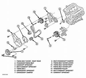 1993 Chrysler Concorde Serpentine Belt Routing And Timing