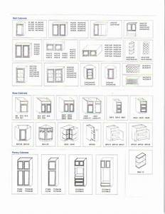 Kitchen cabinets sizes common detail specs pinterest for Kitchen furniture to size
