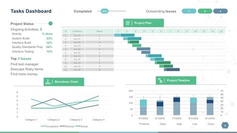 powerpoint template  report metrics kpis  project