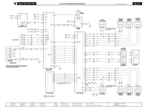 Jaguar Xjs Wiring Diagram Carlplant Forums