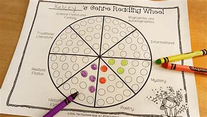 Reading Genre Genres Students Tree Simple Variety