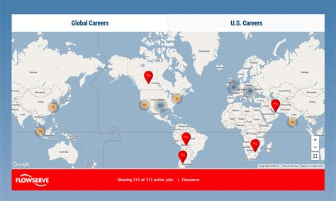 Flowserve: Seamless Integration from Corporate to Career ...