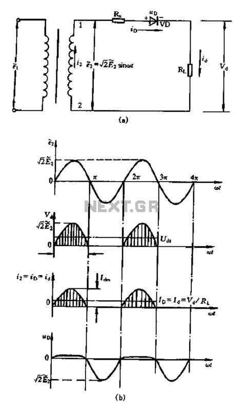 wave rectifier circuit principle   circuits
