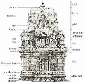 Indian Architecture Next Frontier for CONA, Our Soon-to ...