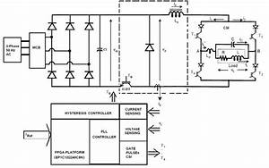 Circuit Diagram Of Load Resonant Current Source Inverter