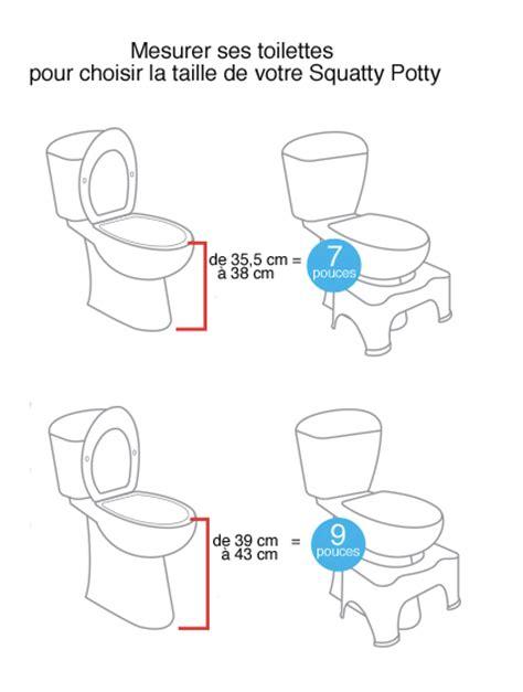 constipation et p 233 rin 233 e squatty potty ou comment lutter
