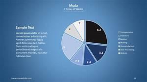 Muda Powerpoint Diagram  U2013 Slide Ocean