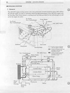 Water Cooled Turbos  U0026 Coolant System Diagram  Gte