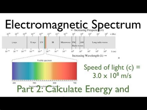 how to measure wavelength of light em spectrum part 2 calculate energy and frequency from