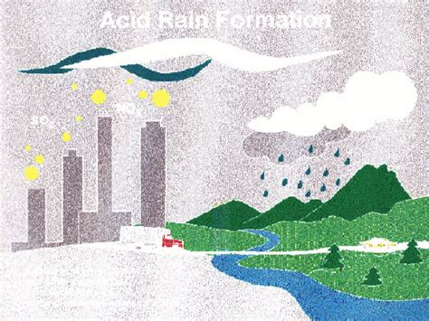 giss icp aerosols   effect  regional climate