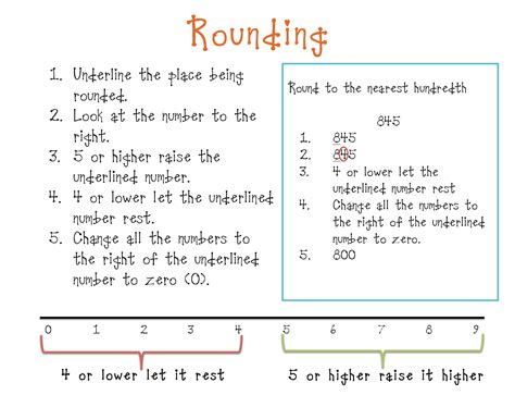 Decimals Anchor Chart  Rounding And Place Value Pdf Files Here  Maths  Rounding & Estimation