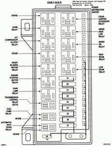 1997 Plymouth Grand Voyager Fuse Box Diagram