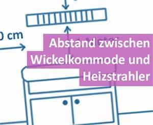 Abstand Wärmelampe Wickeltisch : wie viel abstand zwischen wickelkommode heizstrahler ~ Watch28wear.com Haus und Dekorationen
