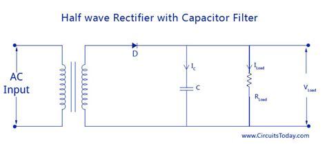 Filter Circuits Working Series Inductor Shunt Capacitor
