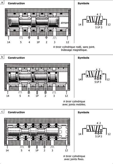 distributeur a tiroir 28 images distributeur capsules