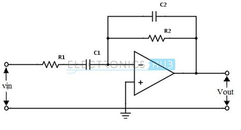 bandpass filter design active band pass filter circuit design and applications