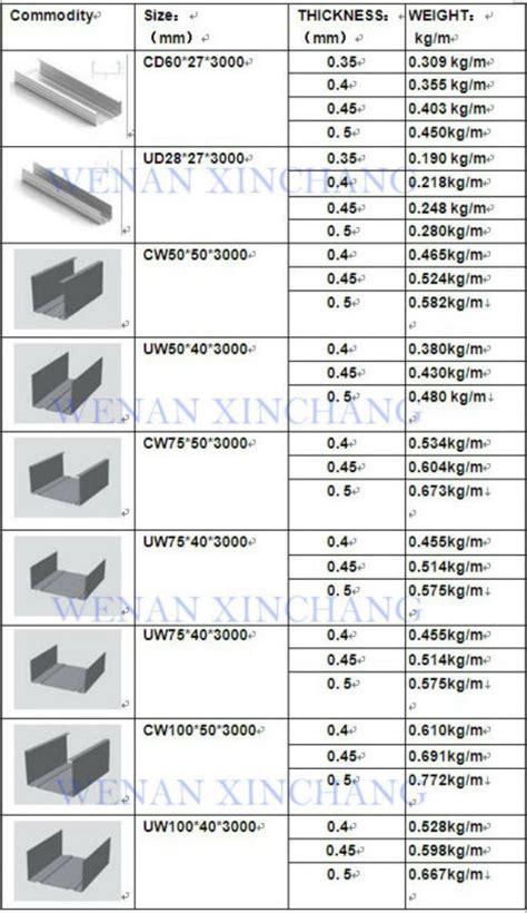 uw cw profil unterschied gypsum drywall metal cw uw cd ud profiles for ceiling