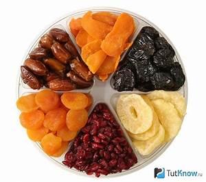 Лекарства при сахарном диабете 1 типа