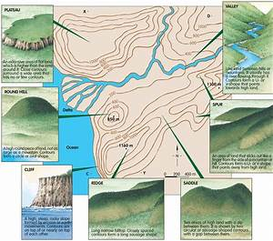 Recognising Landforms