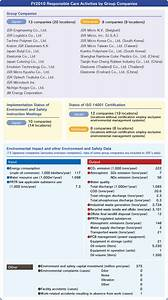 JSR Corporation > CSR Report > RC (Environment, Health ...