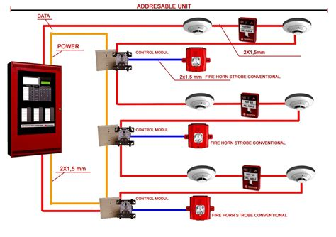 wrg 8908 fire alarm wiring diagram for class x