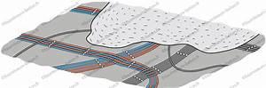 Couler Une Chape : la chape de ravoirage camion toupie ~ Melissatoandfro.com Idées de Décoration