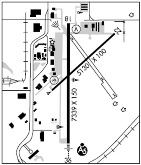century aircenter airport gardner kansas weather