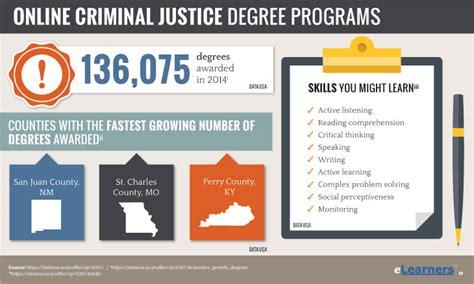 criminal justice degree  degrees