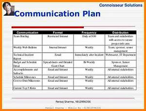 11 communication plan project management introduction With communication plan template for project management