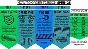 Torsion Spring 1 75 Inch Id