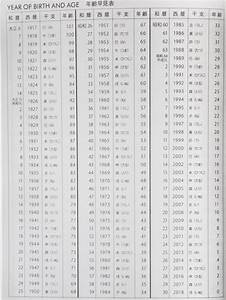 How To Read A Japanese Calendar