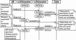Quantum Framework