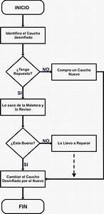 Adsi  Diagramas De Flujo