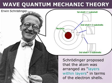 Tang 02 wave quantum mechanic model