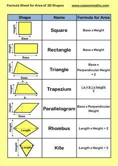 formula sheet  area   shapes gcse math math