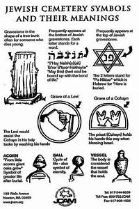 Jewish Cemetery Symbols and their Meanings Cemeteries 0