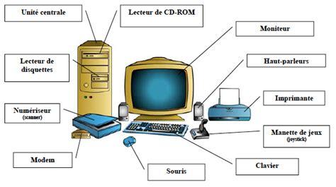 photo d un ordinateur de bureau chap 1 initiation