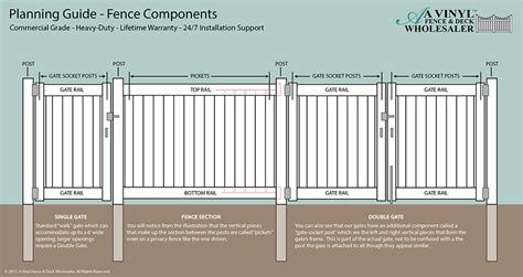 6 chain link fence help center vinyl fence planning guide vinyl fence