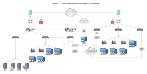Network Diagram Learn What More