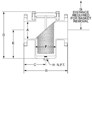 Carbon Steel Basket Strainer - SSI - Class 150 - Flanged