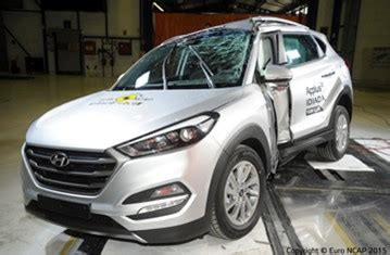 Hyundai Tucson Safety Rating by Official Hyundai Tucson 2015 Safety Rating